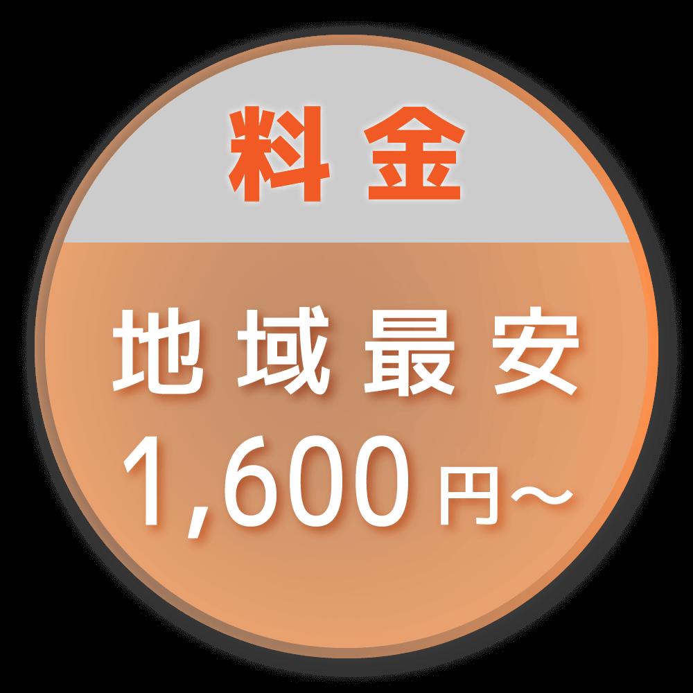 横浜レンタカーは安い